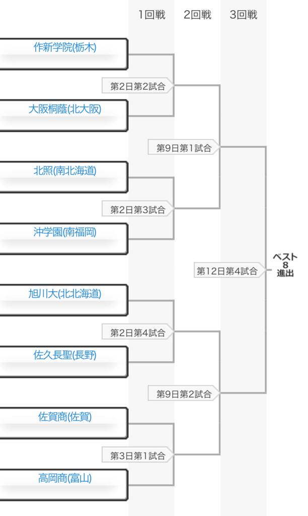 f:id:sanrenpuku2002natsu:20180804181024j:plain