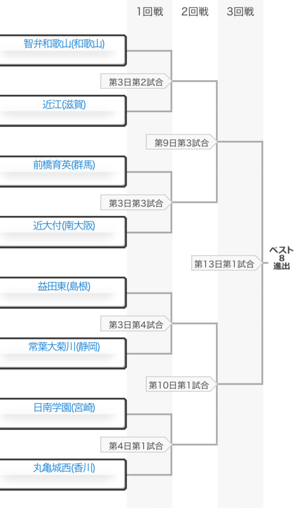 f:id:sanrenpuku2002natsu:20180804182557j:plain