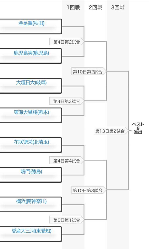 f:id:sanrenpuku2002natsu:20180804184245j:plain