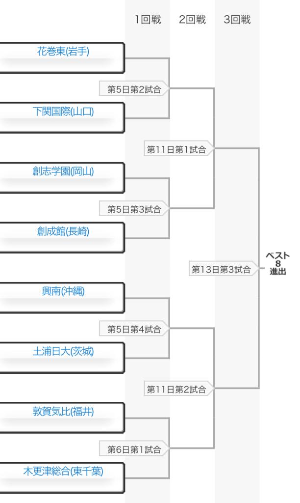 f:id:sanrenpuku2002natsu:20180804190452j:plain