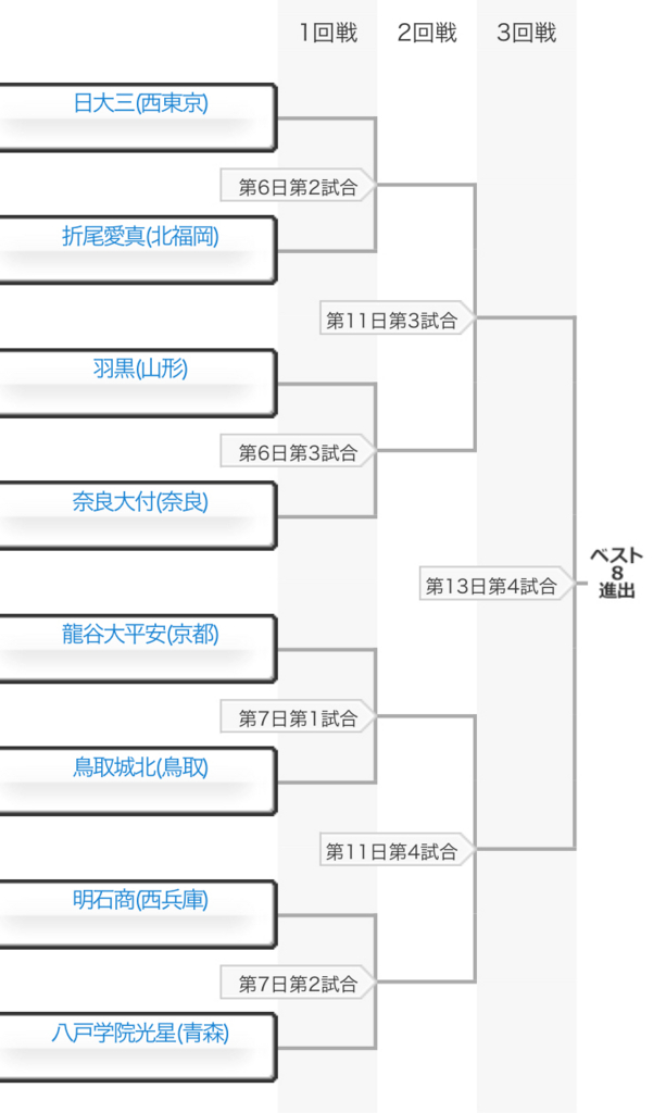 f:id:sanrenpuku2002natsu:20180804191835j:plain