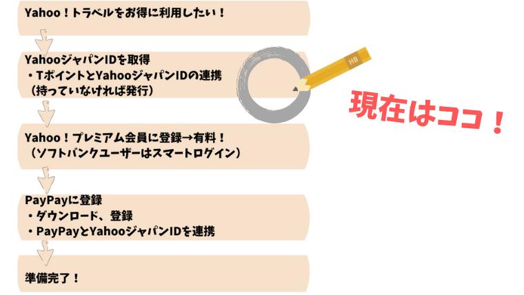 f:id:sanrisesansan:20200119035932p:plain