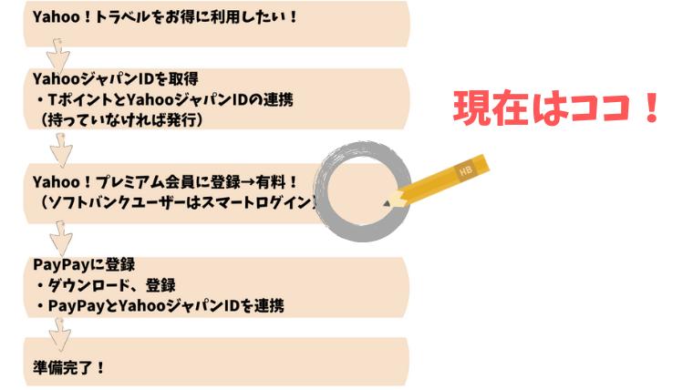 f:id:sanrisesansan:20200119035941p:plain