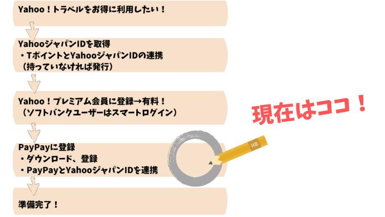 f:id:sanrisesansan:20200119035945p:plain
