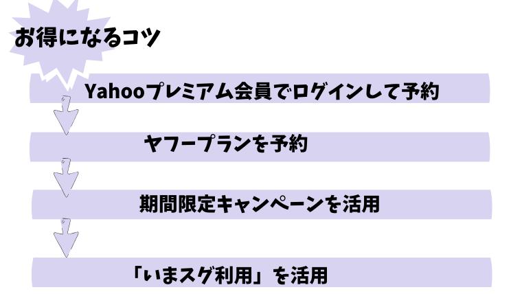 f:id:sanrisesansan:20200203002508p:plain