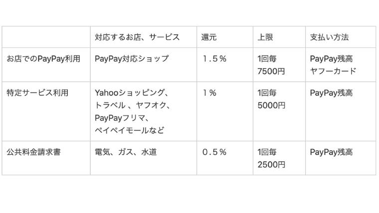f:id:sanrisesansan:20200205010930p:plain