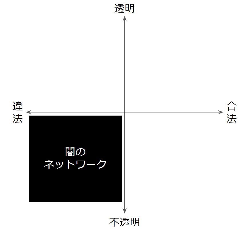 f:id:sansan_maejima:20190612141717p:plain