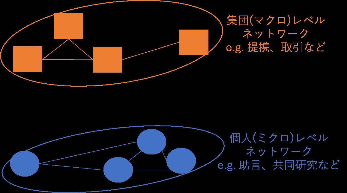 f:id:sansan_maejima:20201124152230p:plain