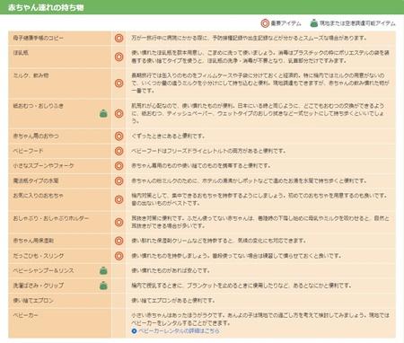 f:id:sansedaihawaii:20161013222031j:plain