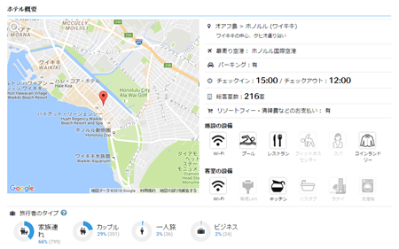f:id:sansedaihawaii:20161017233034p:plain