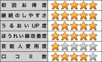 f:id:sanshinsu:20171204130255j:plain