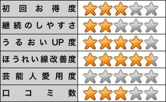 f:id:sanshinsu:20171204130325j:plain