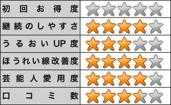 f:id:sanshinsu:20171204130345j:plain