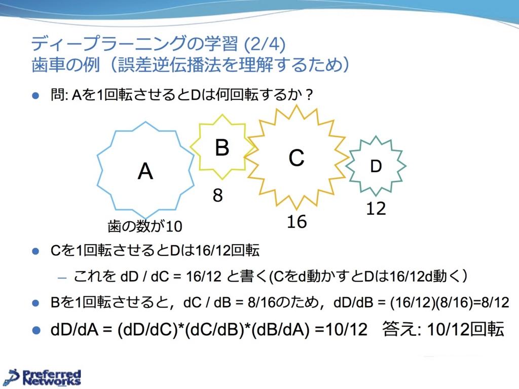 f:id:sanshonoki:20170313050821j:plain