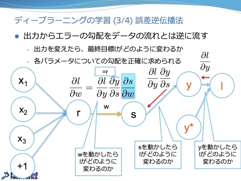 f:id:sanshonoki:20170313050840j:plain