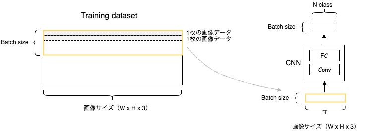 f:id:sanshonoki:20170929051417p:plain:w450