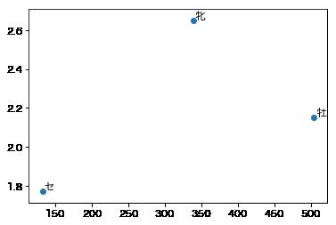 f:id:sanshonoki:20180530215652p:plain