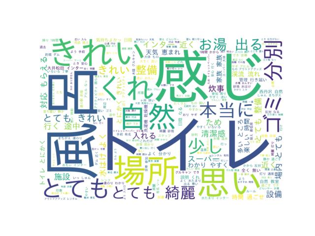 f:id:sanshonoki:20180928225102p:plain