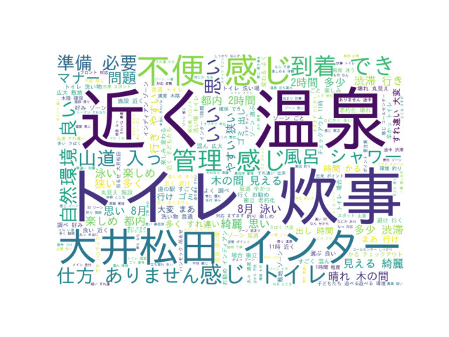 f:id:sanshonoki:20180928225126p:plain