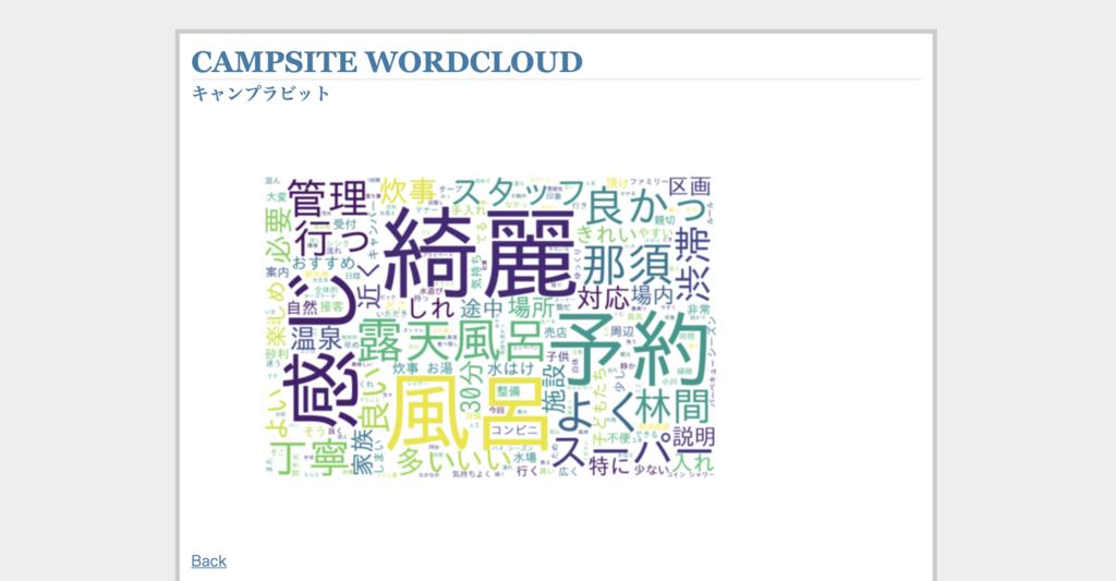 f:id:sanshonoki:20190121222415p:plain