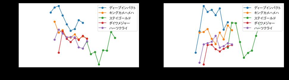 f:id:sanshonoki:20190511082308p:plain