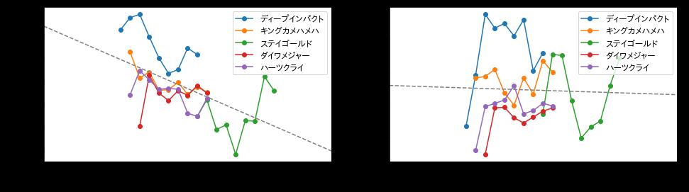 f:id:sanshonoki:20190511082653p:plain