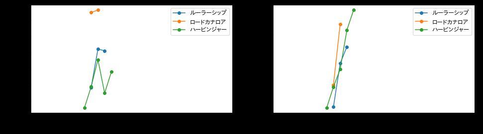 f:id:sanshonoki:20190511085043p:plain