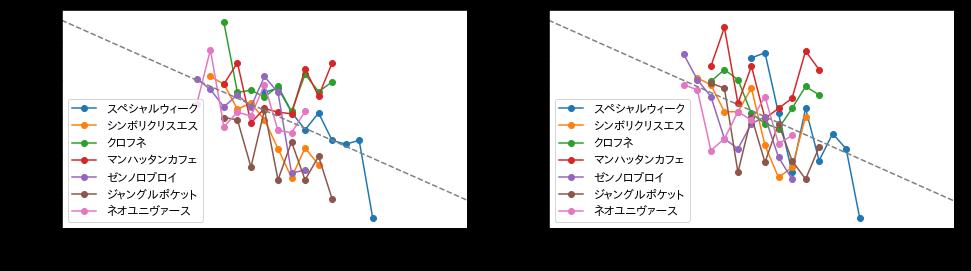 f:id:sanshonoki:20190511085128p:plain