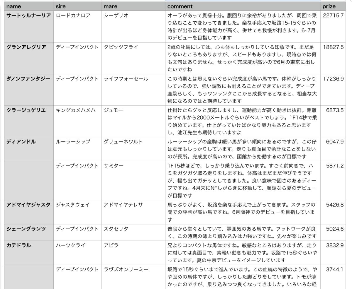 f:id:sanshonoki:20190520233953p:plain