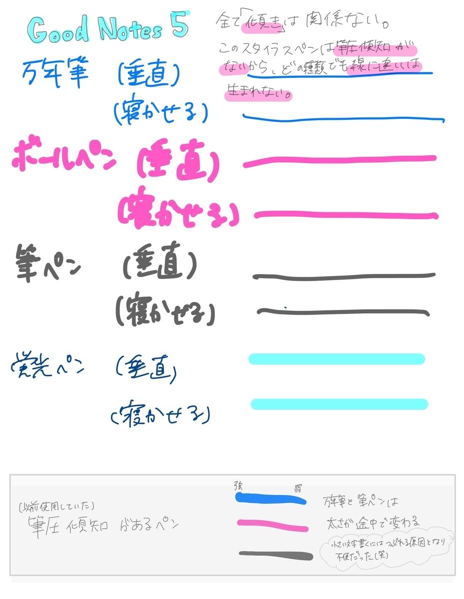 f:id:sanshouuuo:20210329130243j:plain