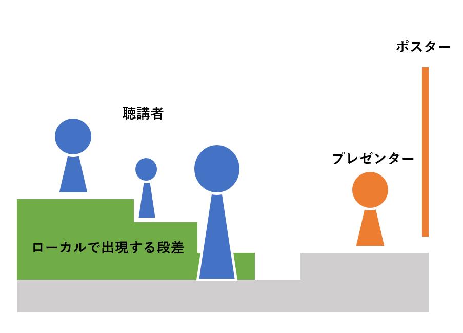 f:id:sansuke05:20191218224027p:plain