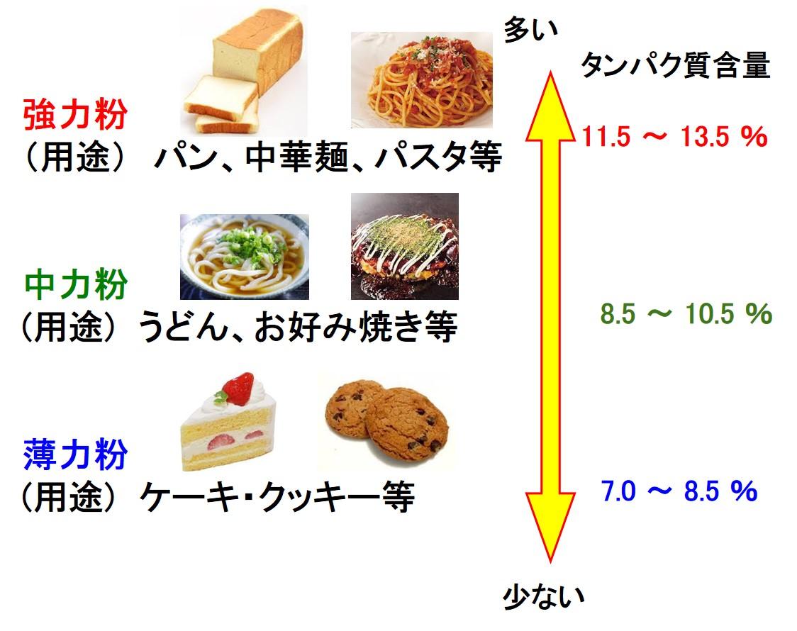 f:id:santa-baking:20200211174118j:plain