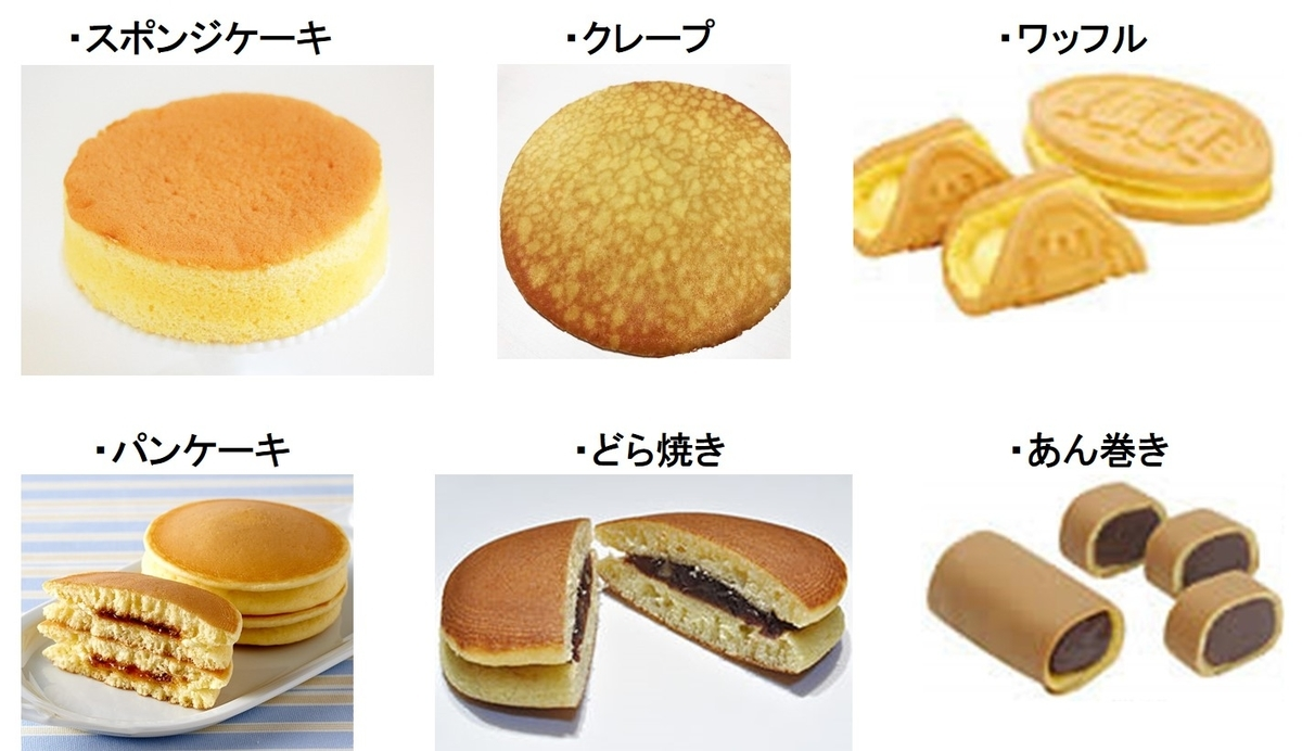 f:id:santa-baking:20200313125655j:plain
