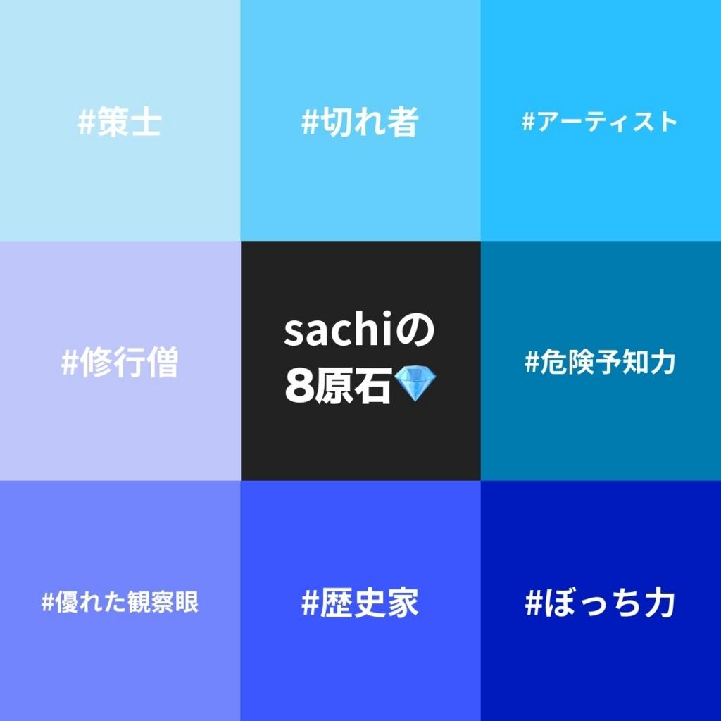 f:id:santaisachi:20180815190043j:plain