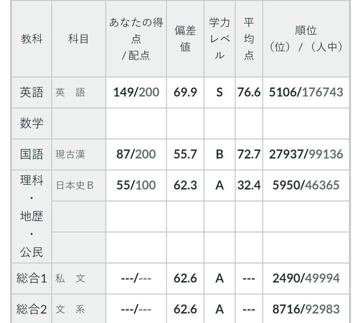 f:id:sanukaito2001:20190623100923j:plain