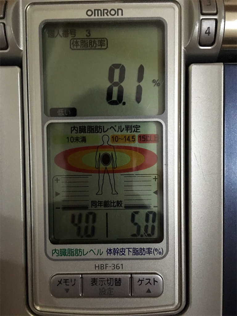 f:id:sanukichi22:20180707170730j:image