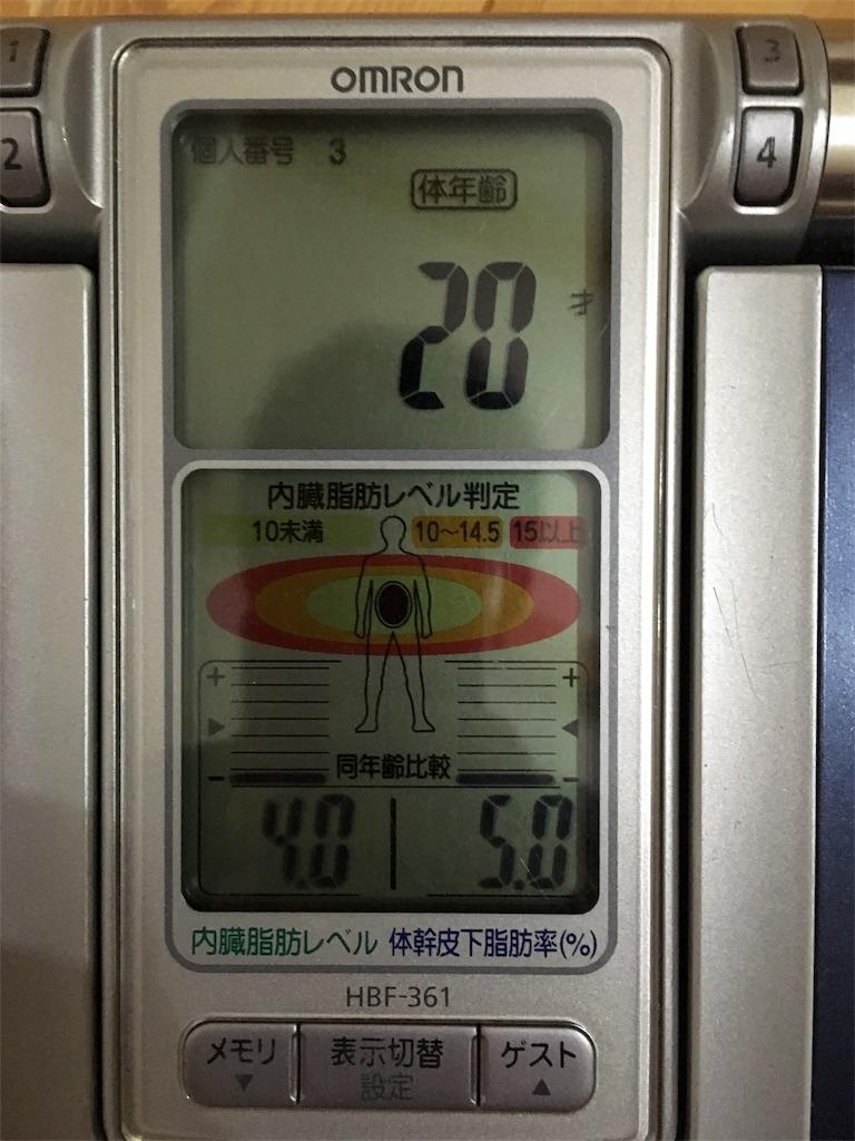 f:id:sanukichi22:20180707170737j:image
