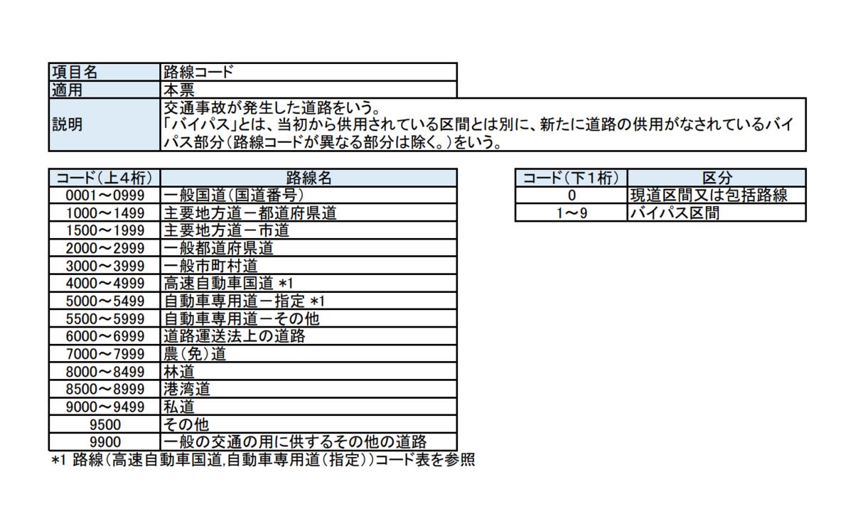 f:id:sanvarie:20201229170810p:plain