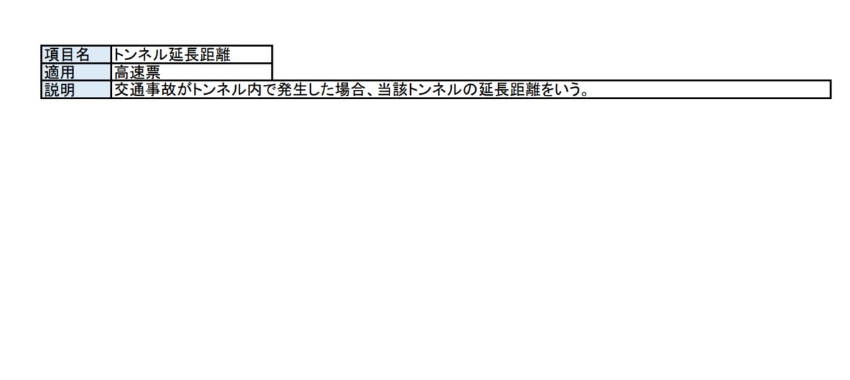 f:id:sanvarie:20201229170928p:plain
