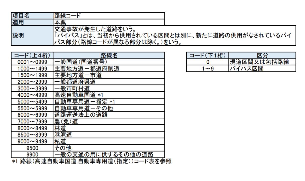f:id:sanvarie:20201230172219p:plain
