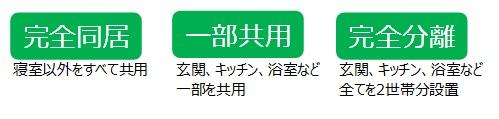 f:id:sanyoukoumuten:20160527111403j:plain