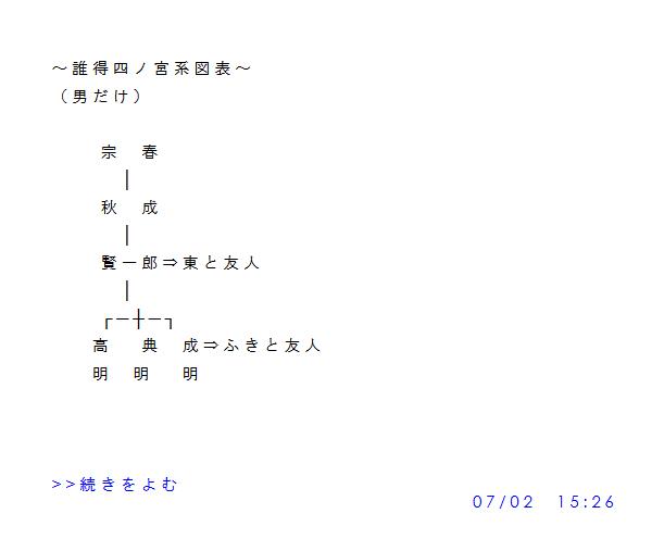 f:id:sanzaki:20161229010025p:plain