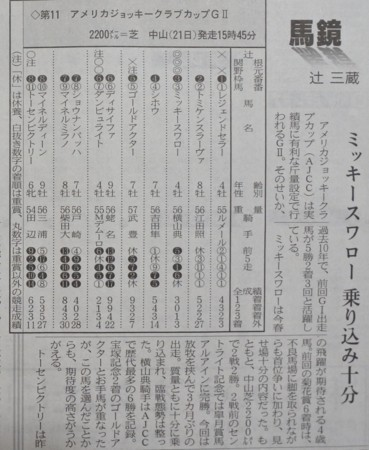 f:id:sanzo2004321:20180130143621j:image