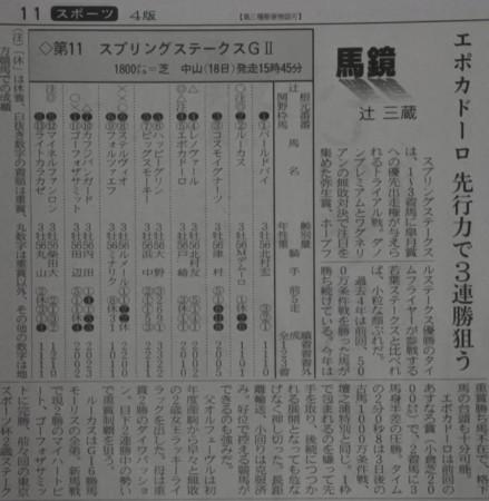 f:id:sanzo2004321:20180320160425j:image