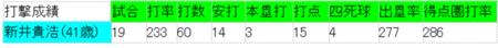 f:id:sanzo2004321:20180620115610p:image