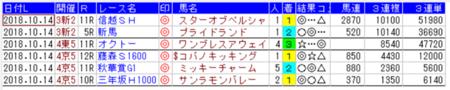 f:id:sanzo2004321:20181015165015p:image