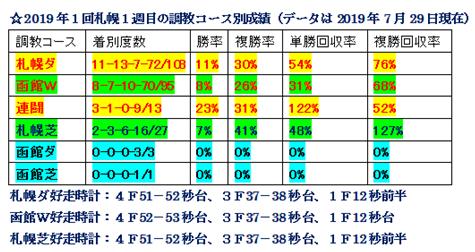 f:id:sanzo2004321:20190731132151p:plain