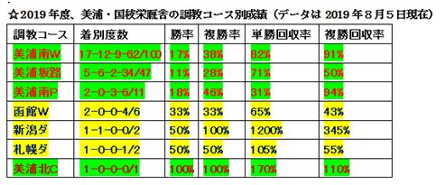 f:id:sanzo2004321:20190806182143p:plain