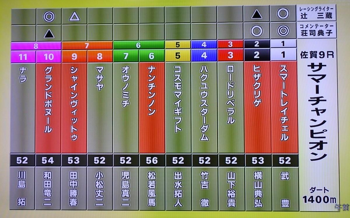 f:id:sanzo2004321:20190815100058j:plain
