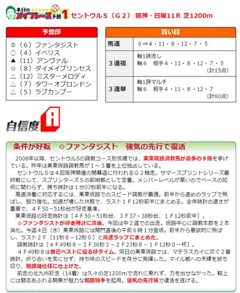 f:id:sanzo2004321:20190908174022p:plain